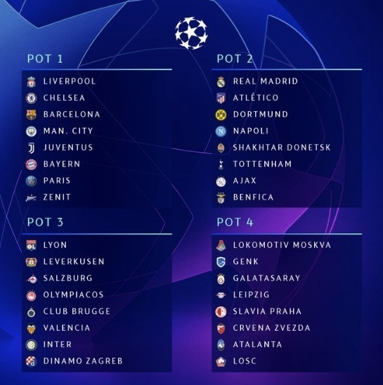 auslosung champions league uhrzeit